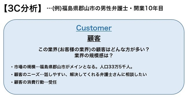 3c分析の図解顧客