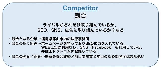 3c分析の図解競合